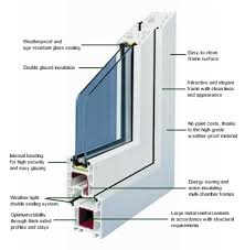 Replacement double glazed windows Wirral